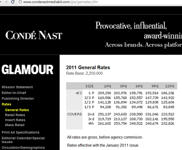Glamour fashion magazine price rate 2011
